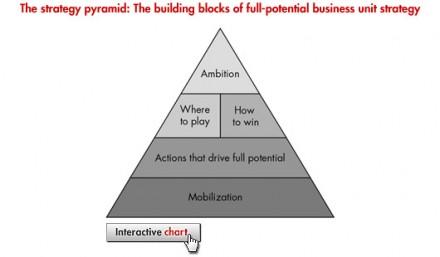 pyramid_image_callout